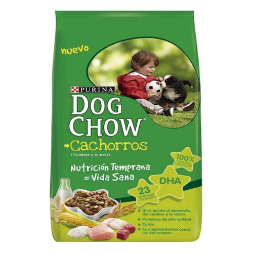 Dog Chow Cachorro Razas Me